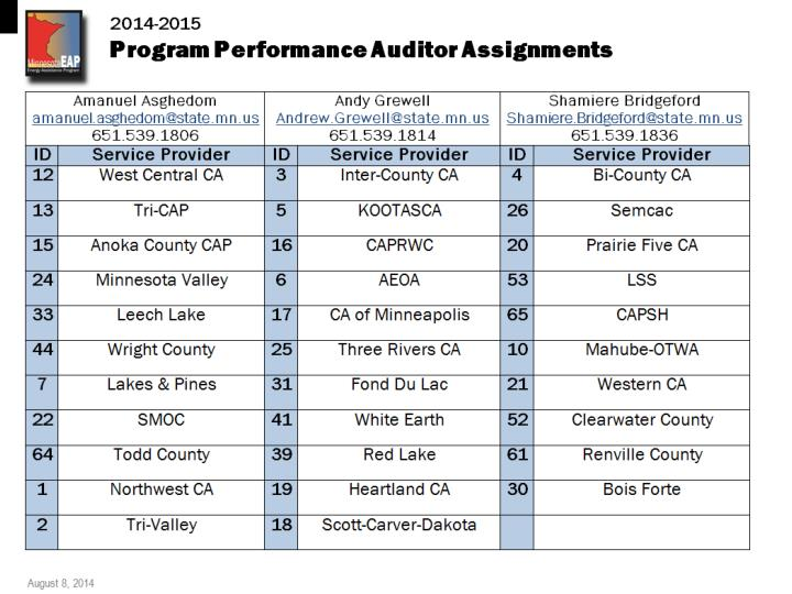 Assignments of PPAs