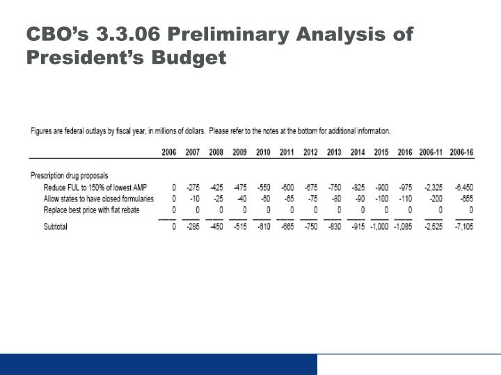 CBO's 3.3.06 Preliminary Analysis of President's Budget