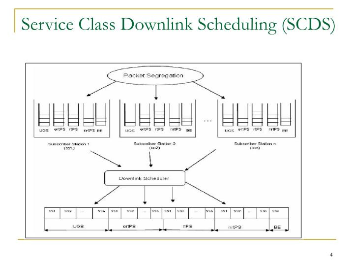 Service Class Downlink Scheduling (SCDS)