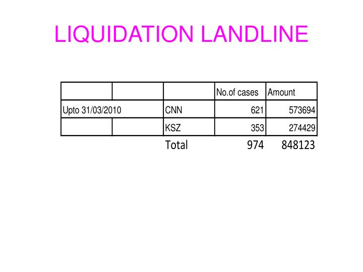 LIQUIDATION LANDLINE