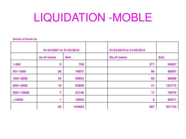 LIQUIDATION -MOBLE