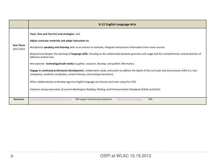 OSPI at WLAC 10.19.2012