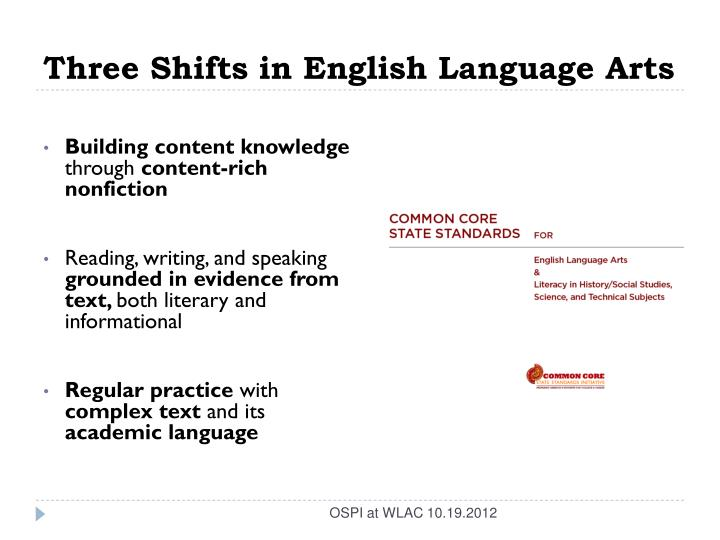 Three Shifts in English Language Arts