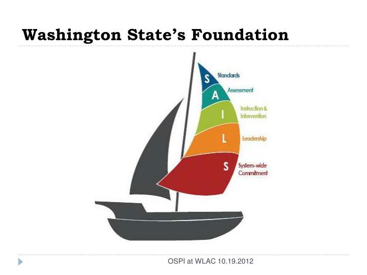 Washington State's Foundation
