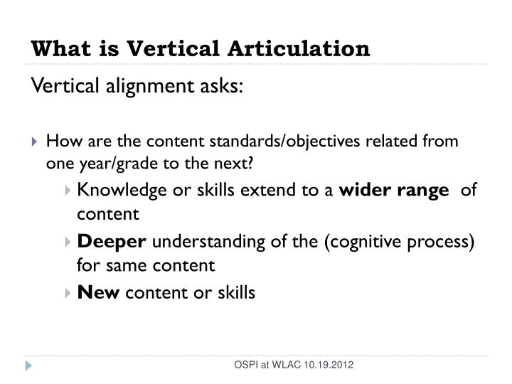 What is Vertical Articulation
