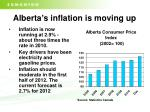 alberta s inflation is moving up