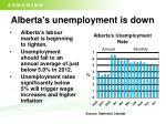 alberta s unemployment is down