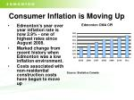 consumer inflation is moving up