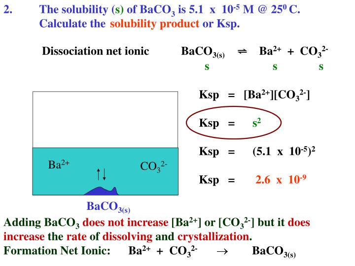 2.The solubility (