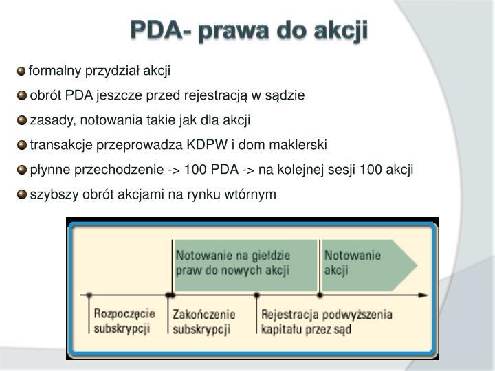 PDA- prawa do akcji