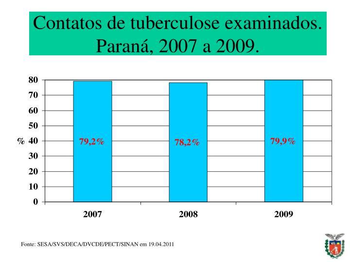 Contatos de tuberculose examinados. Paraná, 2007 a 2009.