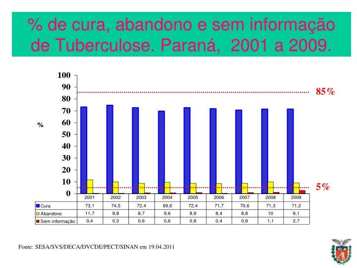 % de cura, abandono e sem informação de Tuberculose. Paraná,  2001 a 2009.