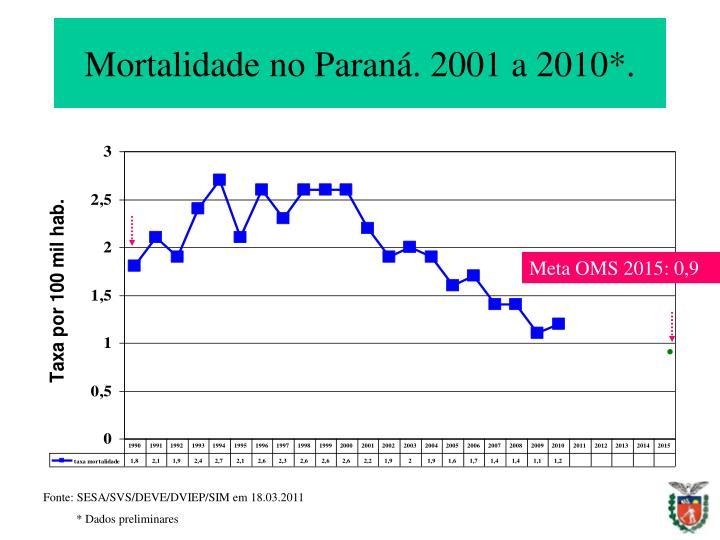 Mortalidade no Paraná. 2001 a 2010*.