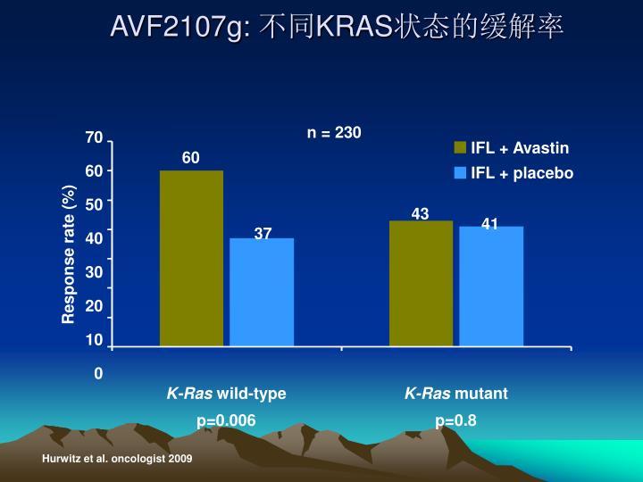 AVF2107g: