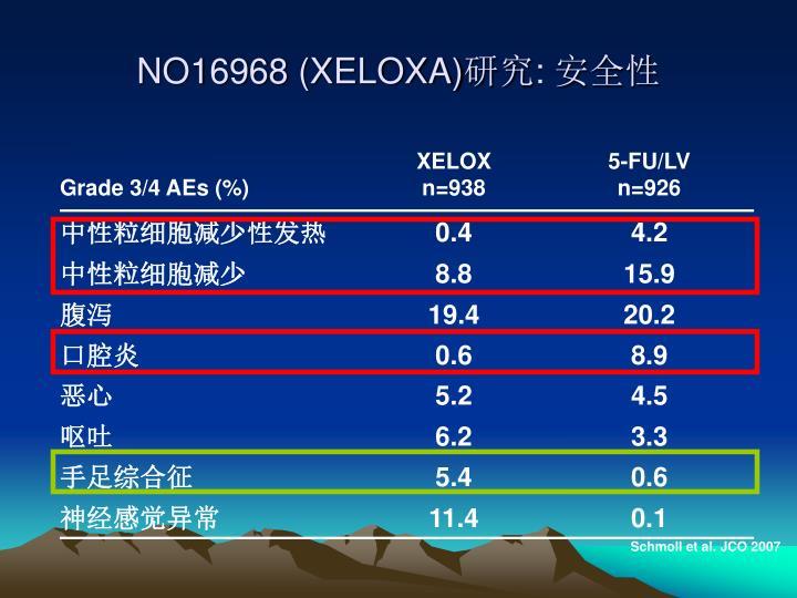 NO16968 (XELOXA