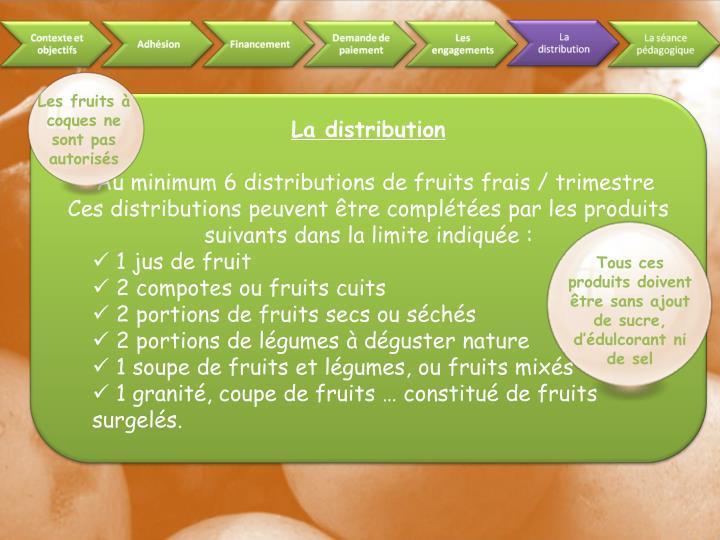 Les fruits à coques ne sont pas autorisés