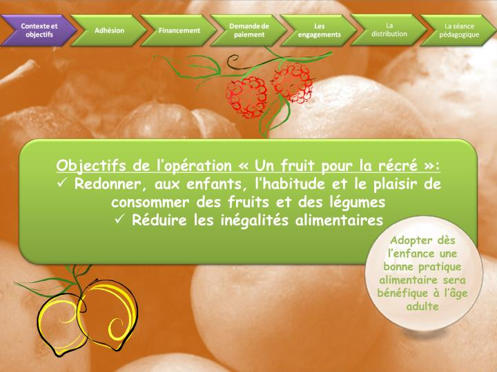 Objectifs de l'opération «Un fruit pour la récré»: