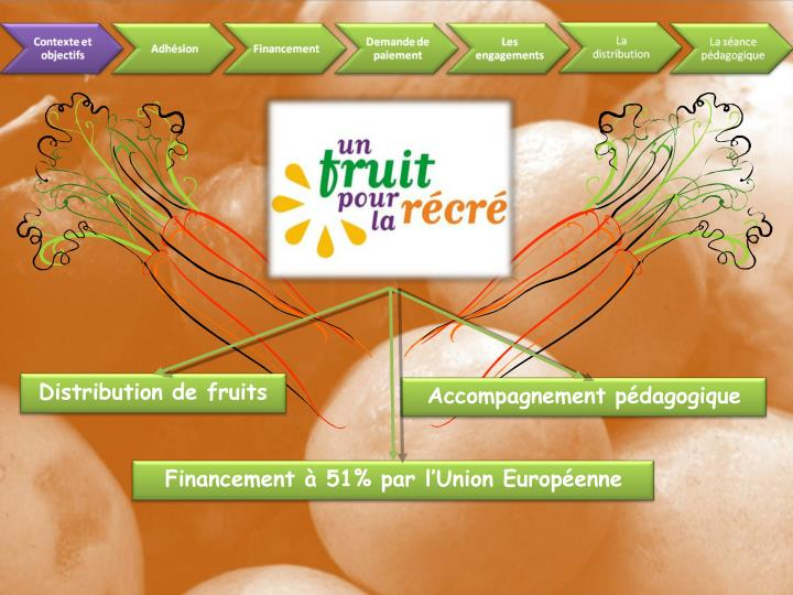 Distribution de fruits