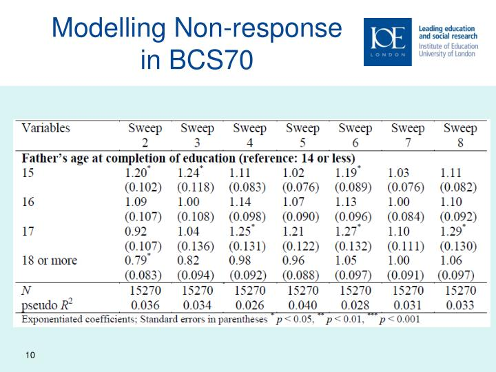 Modelling Non-response in BCS70