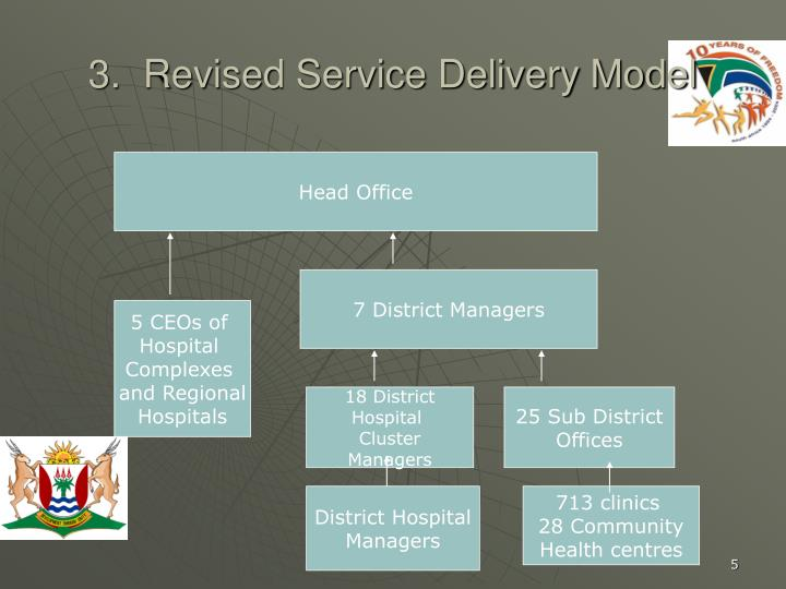 3.  Revised Service Delivery Model