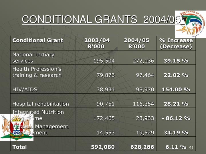 CONDITIONAL GRANTS  2004/05
