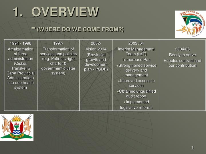 Overview where do we come from