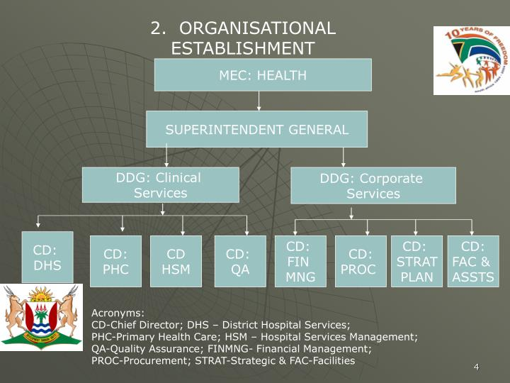 2.  ORGANISATIONAL ESTABLISHMENT