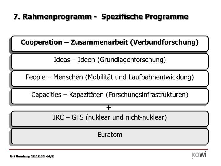 7. Rahmenprogramm -  Spezifische Programme