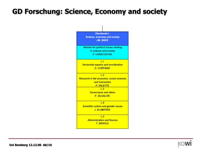 GD Forschung: Science, Economy and society
