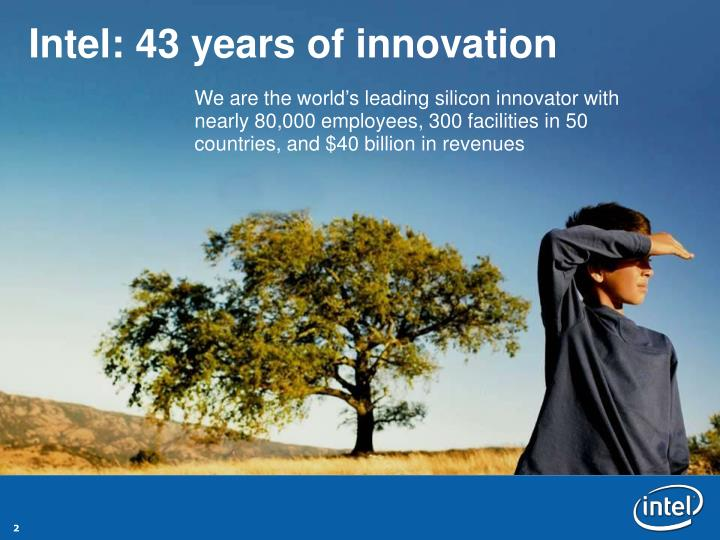 Intel: 43 years of innovation