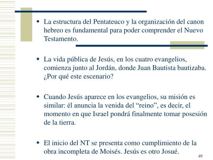 La estructura del Pentateuco y la organización del canon hebreo es fundamental para poder comprender el Nuevo Testamento.