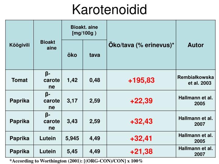 Karotenoidid