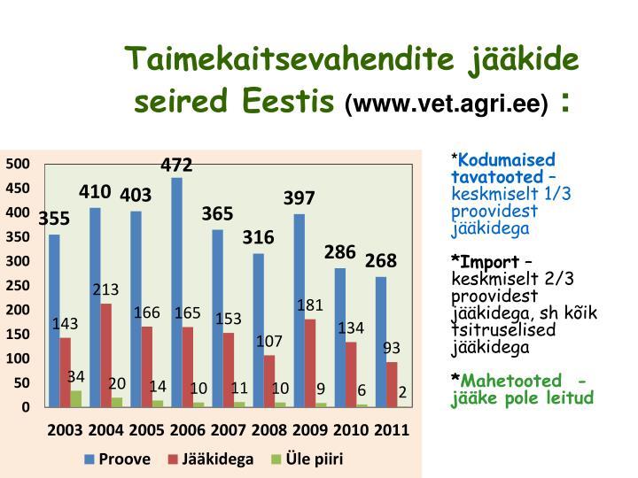 Taimekaitsevahendite jääkide seired Eestis