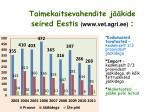 taimekaitsevahendite j kide seired eestis www vet agri ee