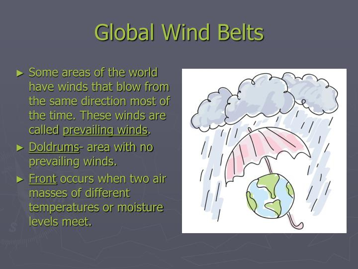 Global Wind Belts