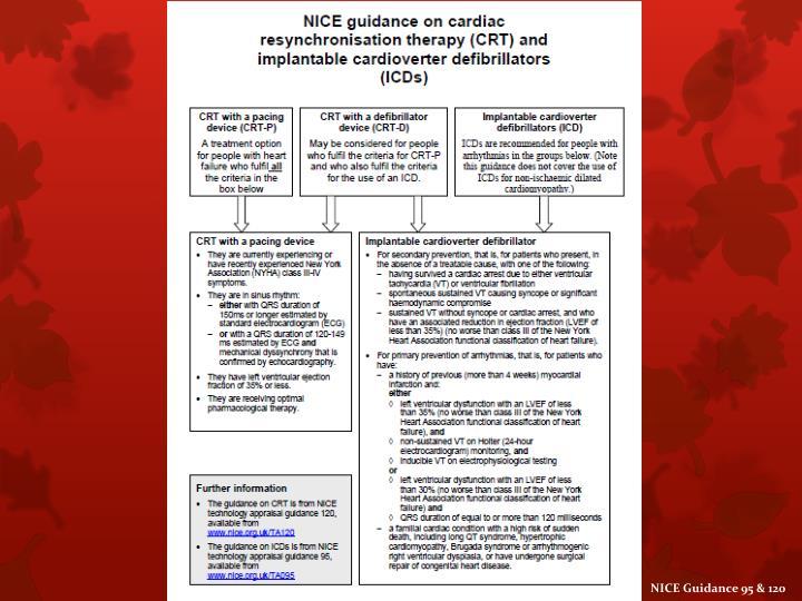 NICE Guidance 95 & 120