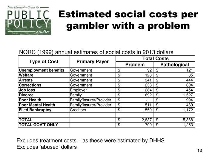 Estimated social costs per gambler with a problem