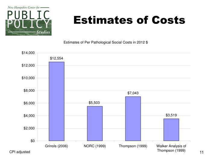 Estimates of Costs