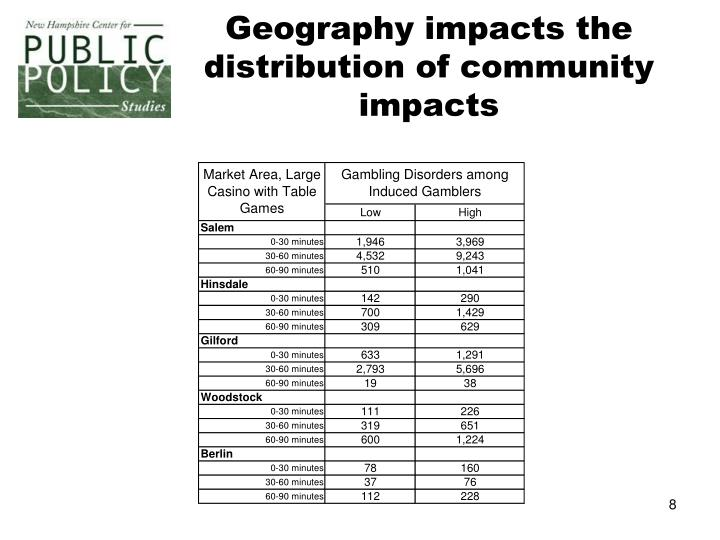 Geography impacts the distribution of community impacts