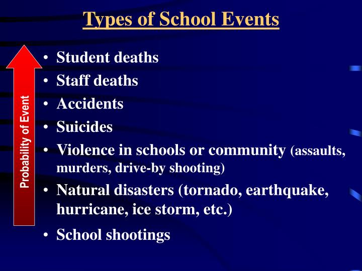 Types of School Events