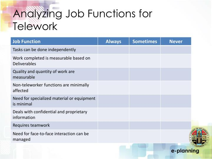 Analyzing Job Functions for Telework