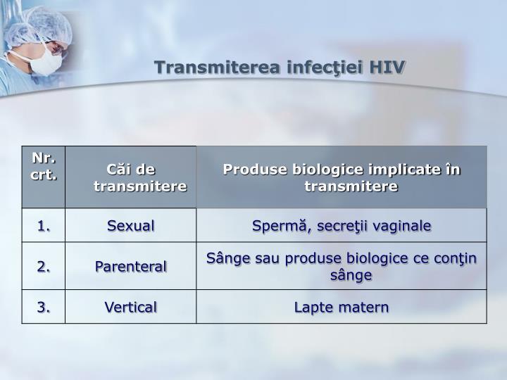 Transmiterea infecţiei HIV