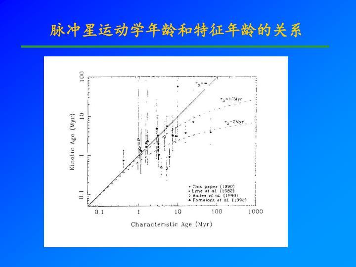 脉冲星运动学年龄和特征年龄的关系