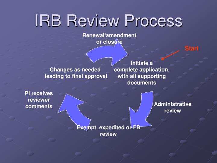 IRB Review Process