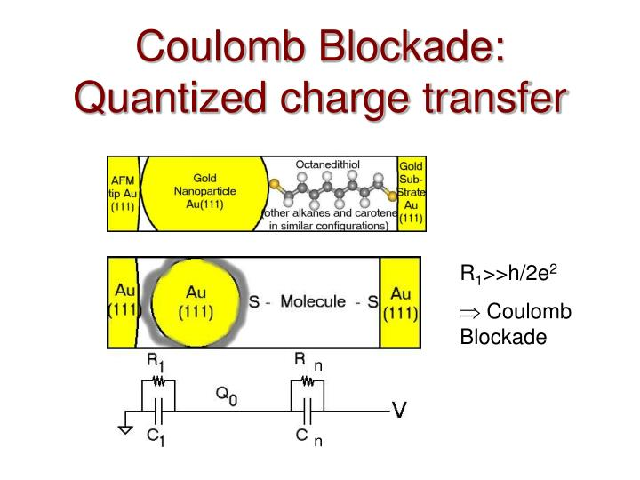 Coulomb Blockade: Quantized charge transfer