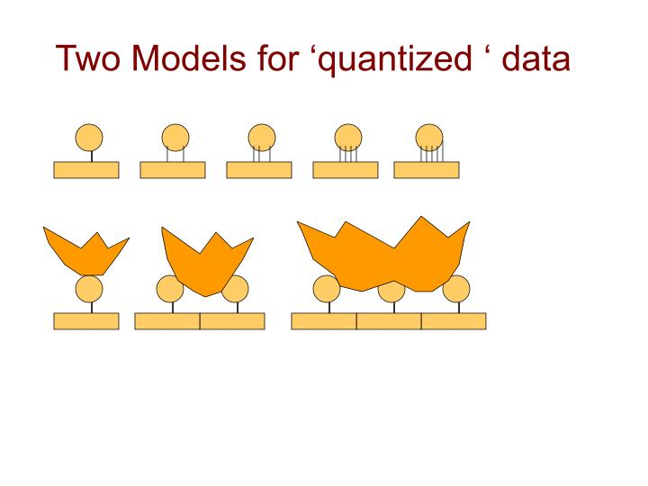 Two Models for 'quantized ' data