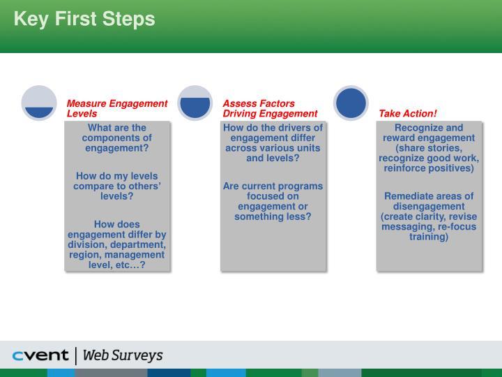 Key First Steps