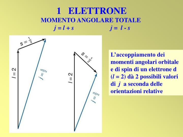 1   ELETTRONE