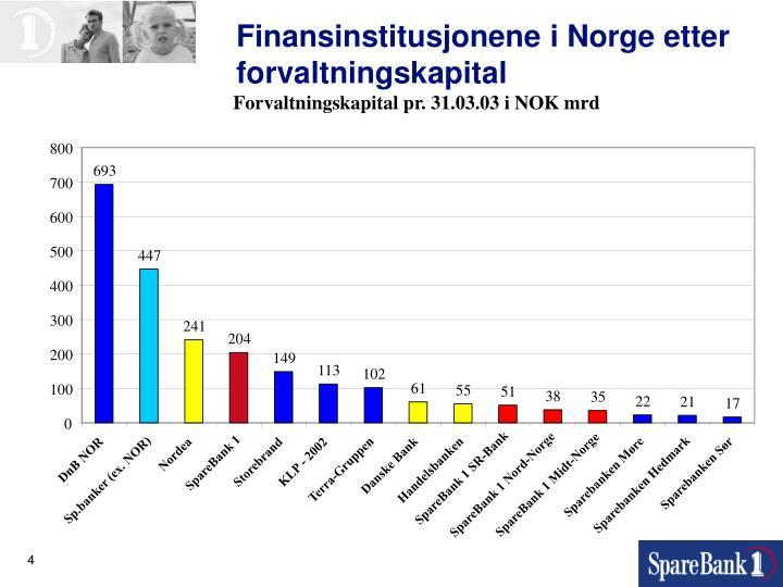 Finansinstitusjonene i Norge etter forvaltningskapital
