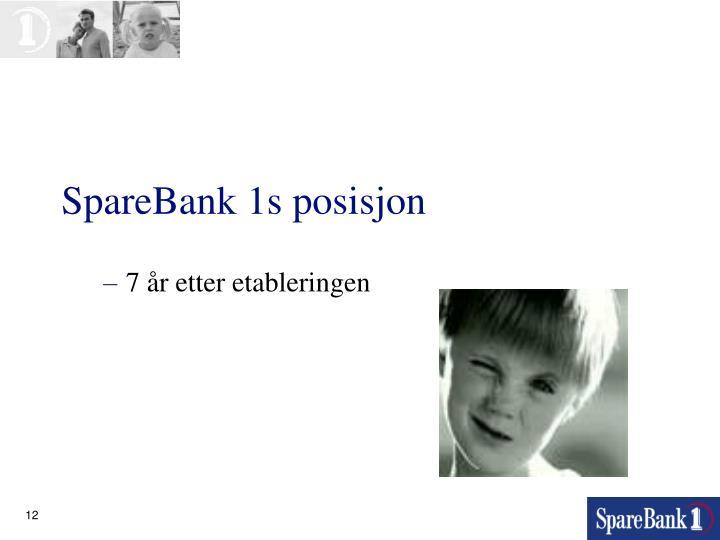 SpareBank 1s posisjon